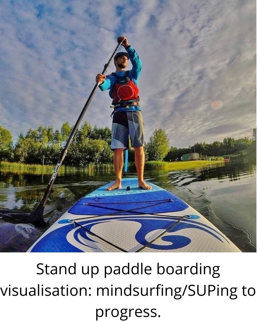 Stand up paddle boarding visualisation: mindsurfing/SUPing to progress.